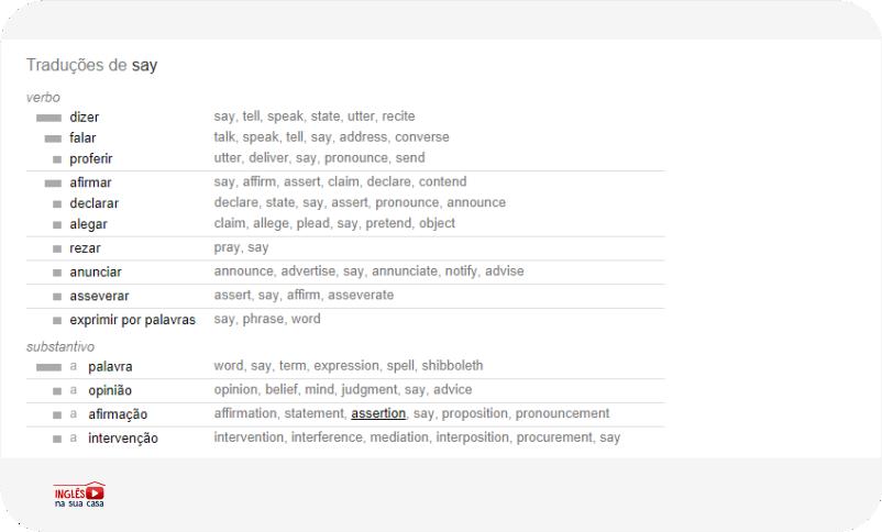 Google tradutor para aprender inglês